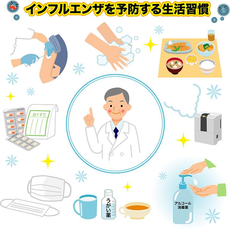 इन्फ्लुएन्ज़ा/インフルエンザ